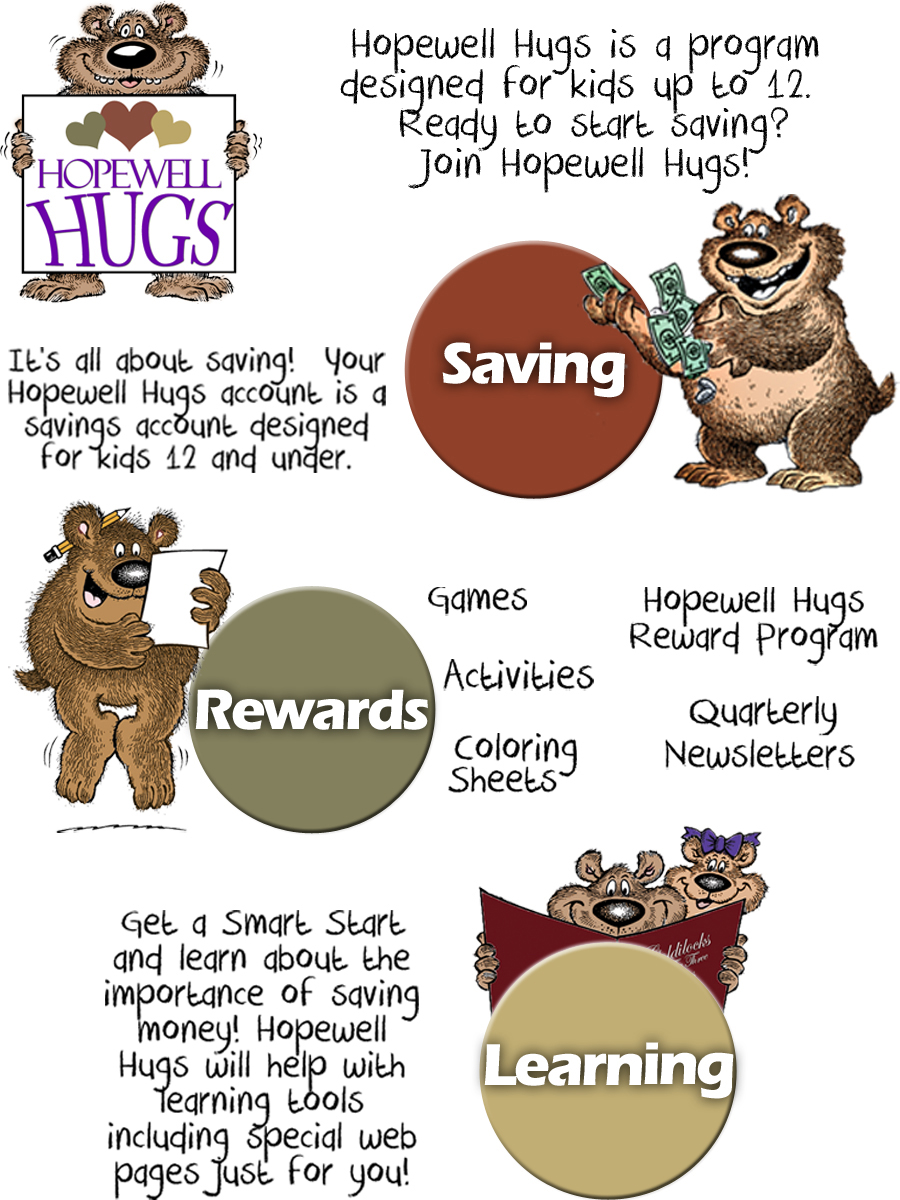 Hopewell Hugs Kids Accounts - Savings, Rewards and Learning